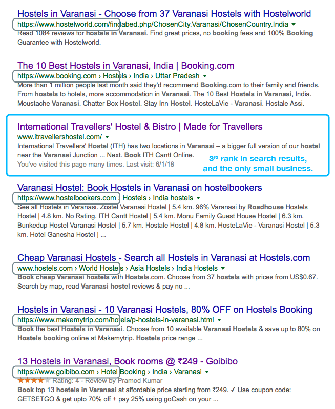 SEO Case Study – International Travellers Hostel – Google Search Results